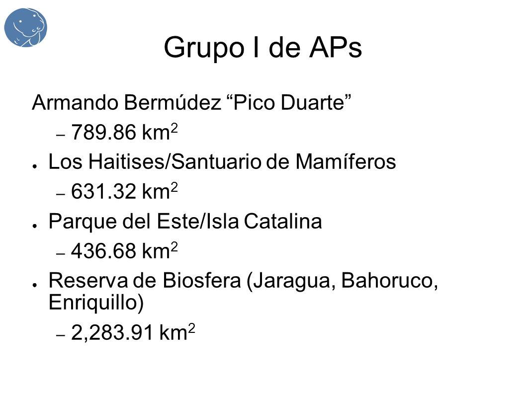 Grupo I de APs Armando Bermúdez Pico Duarte – 789.86 km 2 Los Haitises/Santuario de Mamíferos – 631.32 km 2 Parque del Este/Isla Catalina – 436.68 km 2 Reserva de Biosfera (Jaragua, Bahoruco, Enriquillo) – 2,283.91 km 2