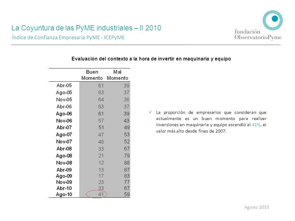 La Coyuntura de las PyME industriales – II 2010 Agosto 2010 Evaluación del contexto a la hora de invertir en maquinaria y equipo La proporción de empresarios que consideran que actualmente es un buen momento para realizar inversiones en maquinaria y equipo ascendió al 41%, el valor más alto desde fines de 2007.