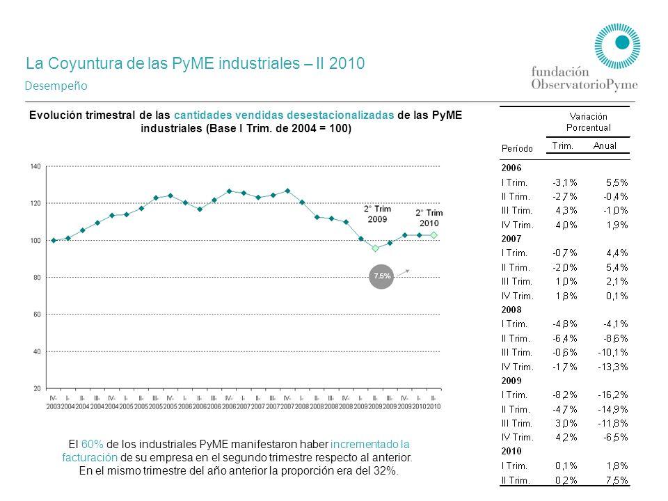 La Coyuntura de las PyME industriales – II 2010 Agosto 2010 Desempeño Evolución trimestral de las cantidades vendidas desestacionalizadas de las PyME industriales (Base I Trim.
