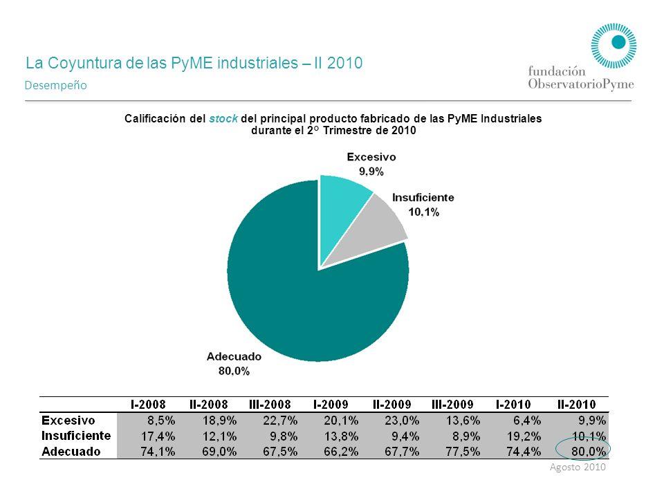 La Coyuntura de las PyME industriales – II 2010 Agosto 2010 Desempeño Calificación del stock del principal producto fabricado de las PyME Industriales durante el 2° Trimestre de 2010