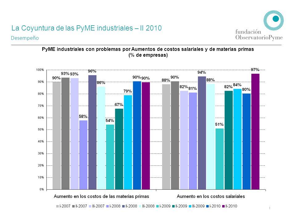 La Coyuntura de las PyME industriales – II 2010 Agosto 2010 Desempeño PyME industriales con problemas por Aumentos de costos salariales y de materias primas (% de empresas)