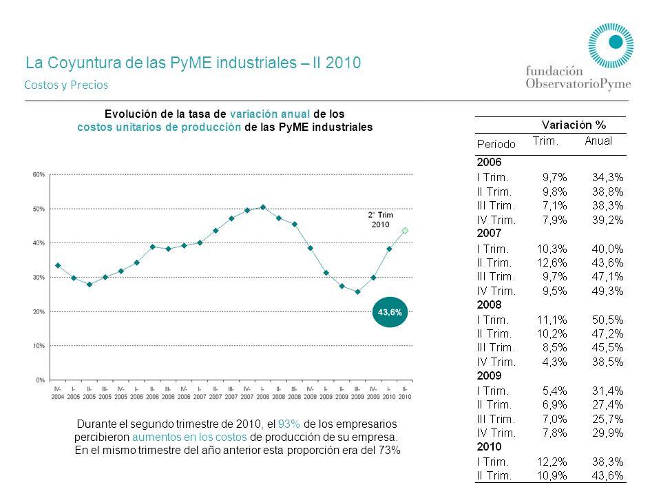 La Coyuntura de las PyME industriales – II 2010 Agosto 2010 Costos y Precios Evolución de la tasa de variación anual de los costos unitarios de producción de las PyME industriales Durante el segundo trimestre de 2010, el 93% de los empresarios percibieron aumentos en los costos de producción de su empresa.