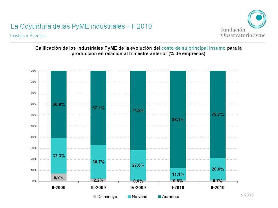 La Coyuntura de las PyME industriales – II 2010 Agosto 2010 Costos y Precios Calificación de los industriales PyME de la evolución del costo de su principal insumo para la producción en relación al trimestre anterior (% de empresas)