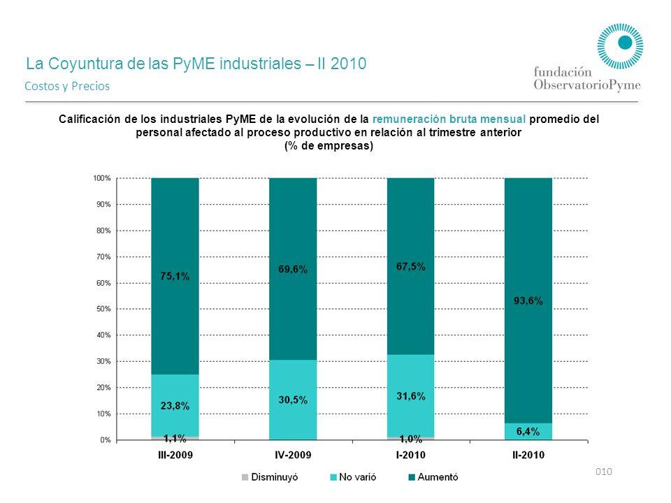 La Coyuntura de las PyME industriales – II 2010 Agosto 2010 Costos y Precios Calificación de los industriales PyME de la evolución de la remuneración bruta mensual promedio del personal afectado al proceso productivo en relación al trimestre anterior (% de empresas)
