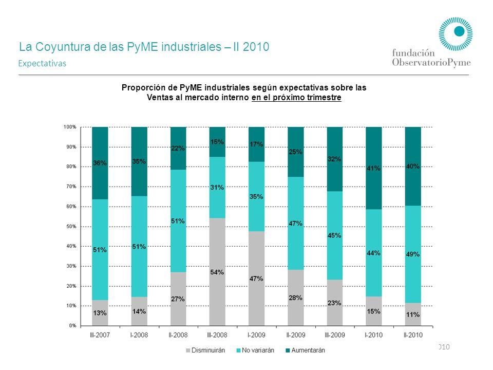 La Coyuntura de las PyME industriales – II 2010 Agosto 2010 Expectativas Proporción de PyME industriales según expectativas sobre las Ventas al mercado interno en el próximo trimestre