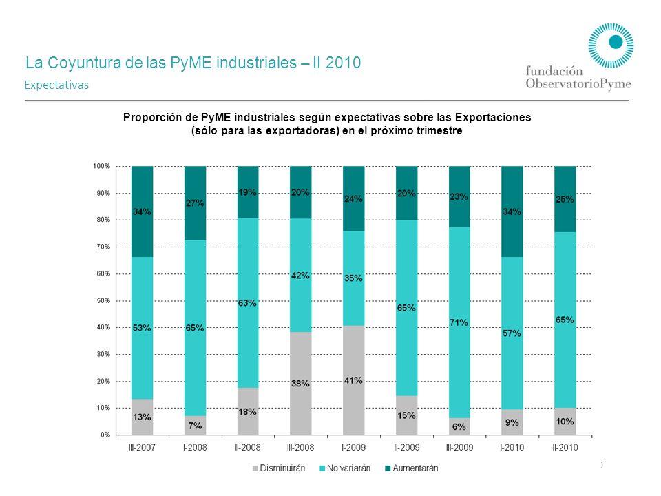 La Coyuntura de las PyME industriales – II 2010 Agosto 2010 Expectativas Proporción de PyME industriales según expectativas sobre las Exportaciones (sólo para las exportadoras) en el próximo trimestre