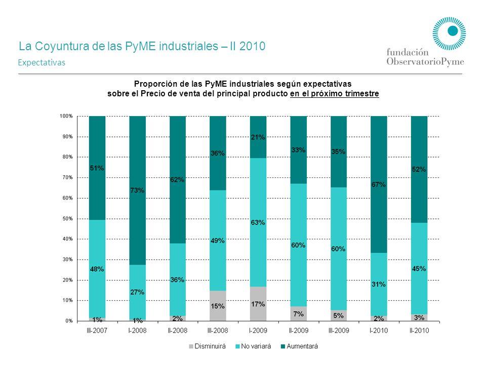 La Coyuntura de las PyME industriales – II 2010 Agosto 2010 Expectativas Proporción de las PyME industriales según expectativas sobre el Precio de venta del principal producto en el próximo trimestre