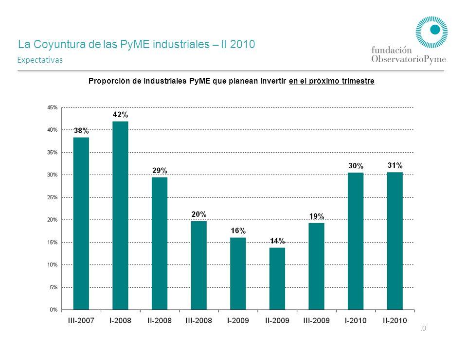 La Coyuntura de las PyME industriales – II 2010 Agosto 2010 Expectativas Proporción de industriales PyME que planean invertir en el próximo trimestre