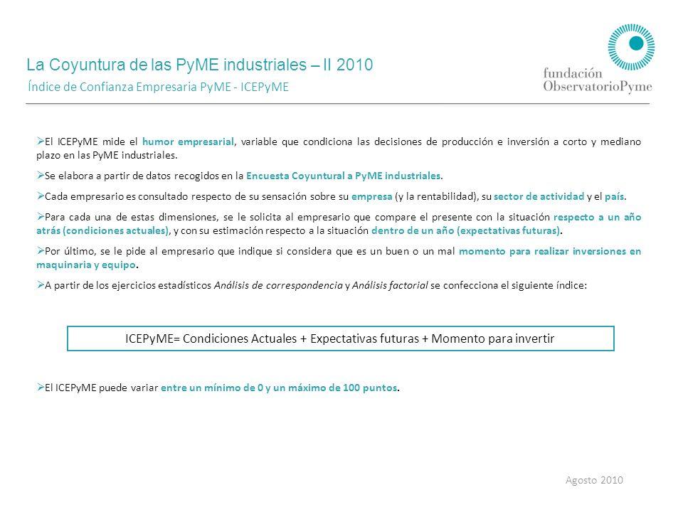 La Coyuntura de las PyME industriales – II 2010 Agosto 2010 Desempeño Evolución trimestral de la Ocupación en las PyME Industriales (Base IV Trimestre de 2003 = 100)