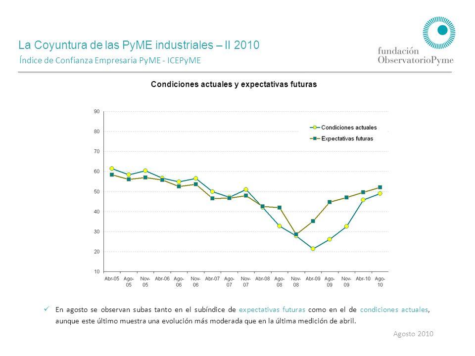 La Coyuntura de las PyME industriales – II 2010 Agosto 2010 Condiciones actuales y expectativas futuras En agosto se observan subas tanto en el subíndice de expectativas futuras como en el de condiciones actuales, aunque este último muestra una evolución más moderada que en la última medición de abril.