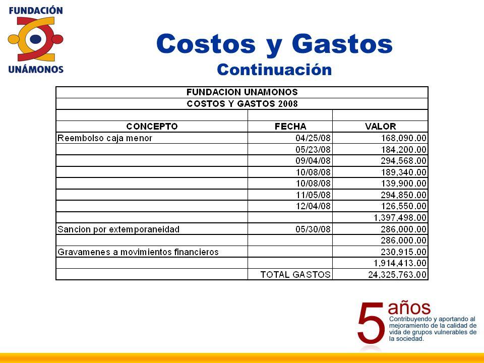Costos y Gastos Continuación
