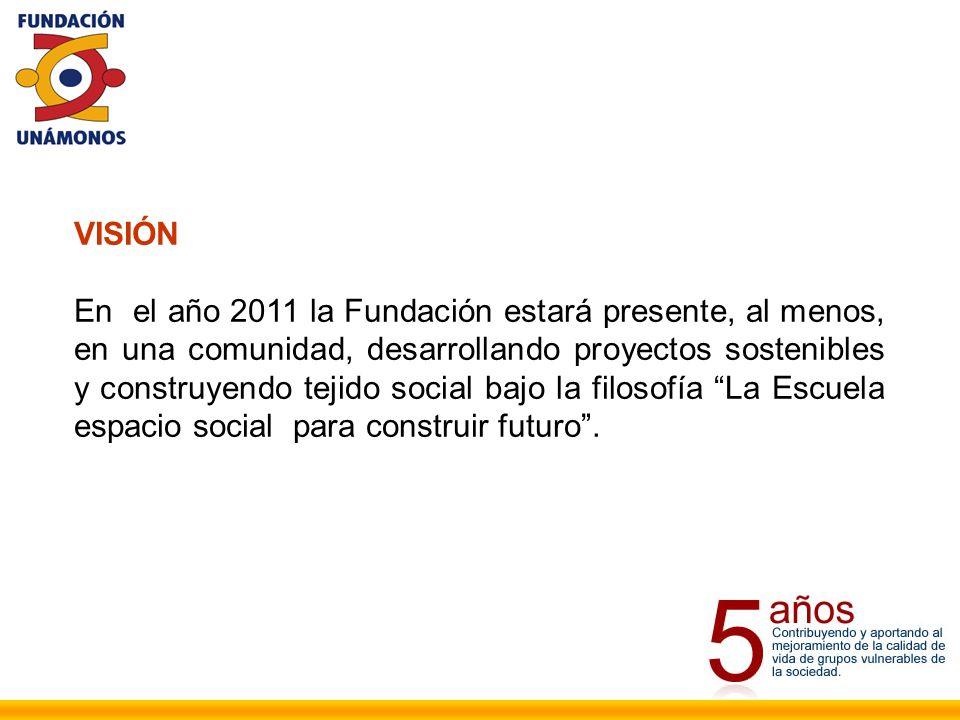 VISIÓN En el año 2011 la Fundación estará presente, al menos, en una comunidad, desarrollando proyectos sostenibles y construyendo tejido social bajo la filosofía La Escuela espacio social para construir futuro.