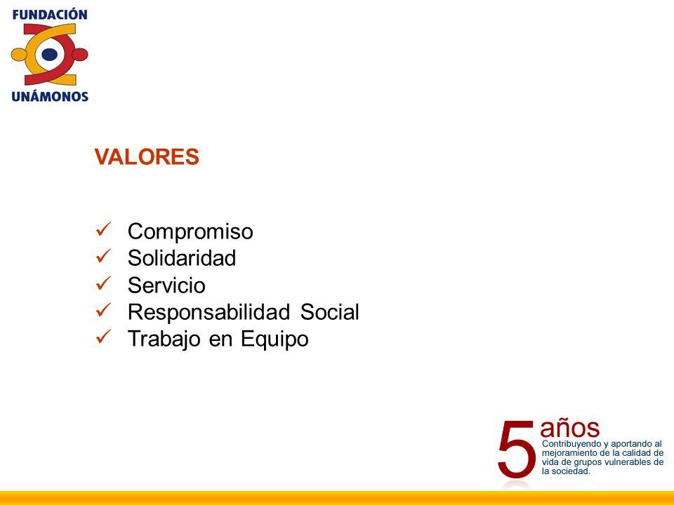 VALORES Compromiso Solidaridad Servicio Responsabilidad Social Trabajo en Equipo
