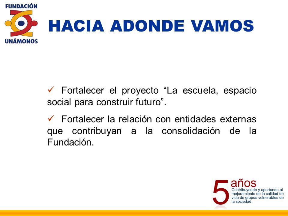 HACIA ADONDE VAMOS Fortalecer el proyecto La escuela, espacio social para construir futuro.