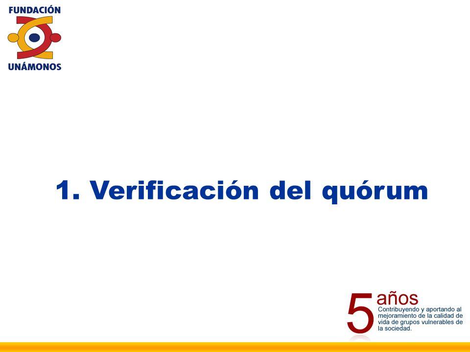 10. Elección Revisor Fiscal