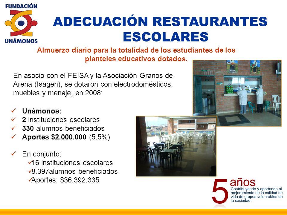 ADECUACIÓN RESTAURANTES ESCOLARES Almuerzo diario para la totalidad de los estudiantes de los planteles educativos dotados.