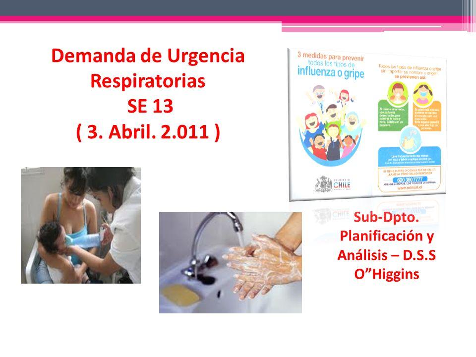 Demanda de Urgencia Respiratorias SE 13 ( 3. Abril. 2.011 ) Sub-Dpto. Planificación y Análisis – D.S.S OHiggins