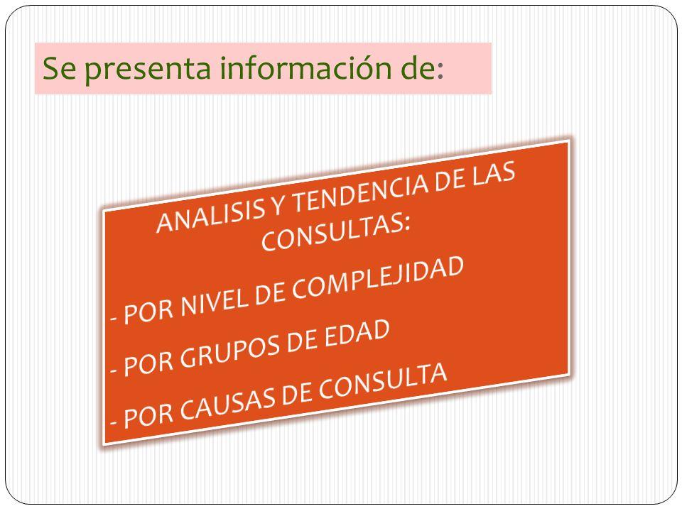 Se presenta información de: