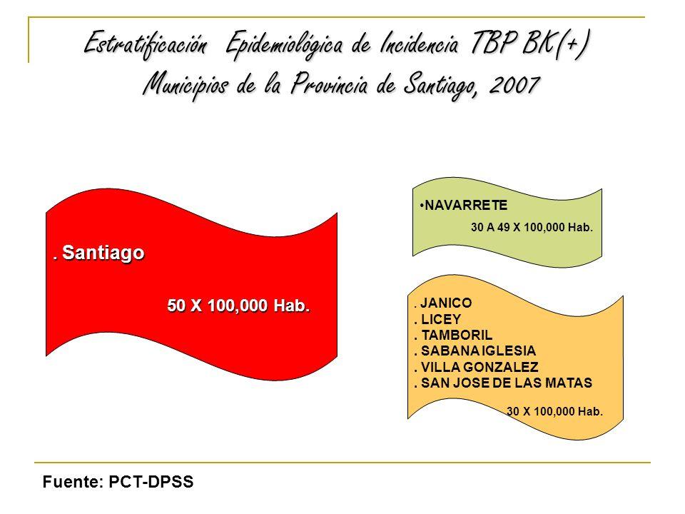 Estratificación Epidemiológica de Incidencia TBP BK(+) Municipios de la Provincia de Santiago, 2007.