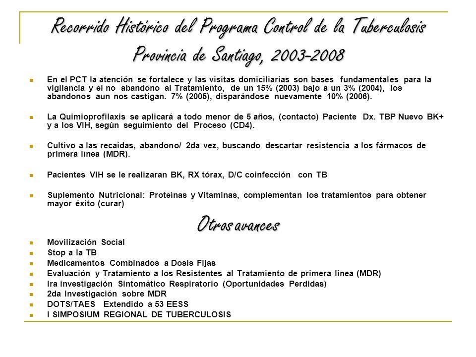 Recorrido Histórico del Programa Control de la Tuberculosis Provincia de Santiago, 2003-2008 En el PCT la atención se fortalece y las visitas domiciliarias son bases fundamentales para la vigilancia y el no abandono al Tratamiento, de un 15% (2003) bajo a un 3% (2004), los abandonos aun nos castigan.