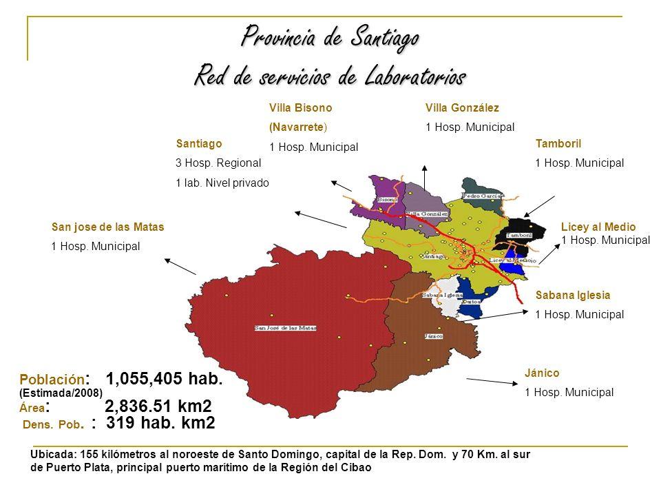 Provincia de Santiago Red de servicios de Laboratorios Población : 1,055,405 hab.
