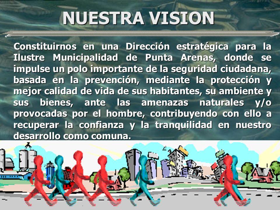 NUESTRA VISION NUESTRA VISION Constituirnos en una Dirección estratégica para la Ilustre Municipalidad de Punta Arenas, donde se impulse un polo importante de la seguridad ciudadana, basada en la prevención, mediante la protección y mejor calidad de vida de sus habitantes, su ambiente y sus bienes, ante las amenazas naturales y/o provocadas por el hombre, contribuyendo con ello a recuperar la confianza y la tranquilidad en nuestro desarrollo como comuna.