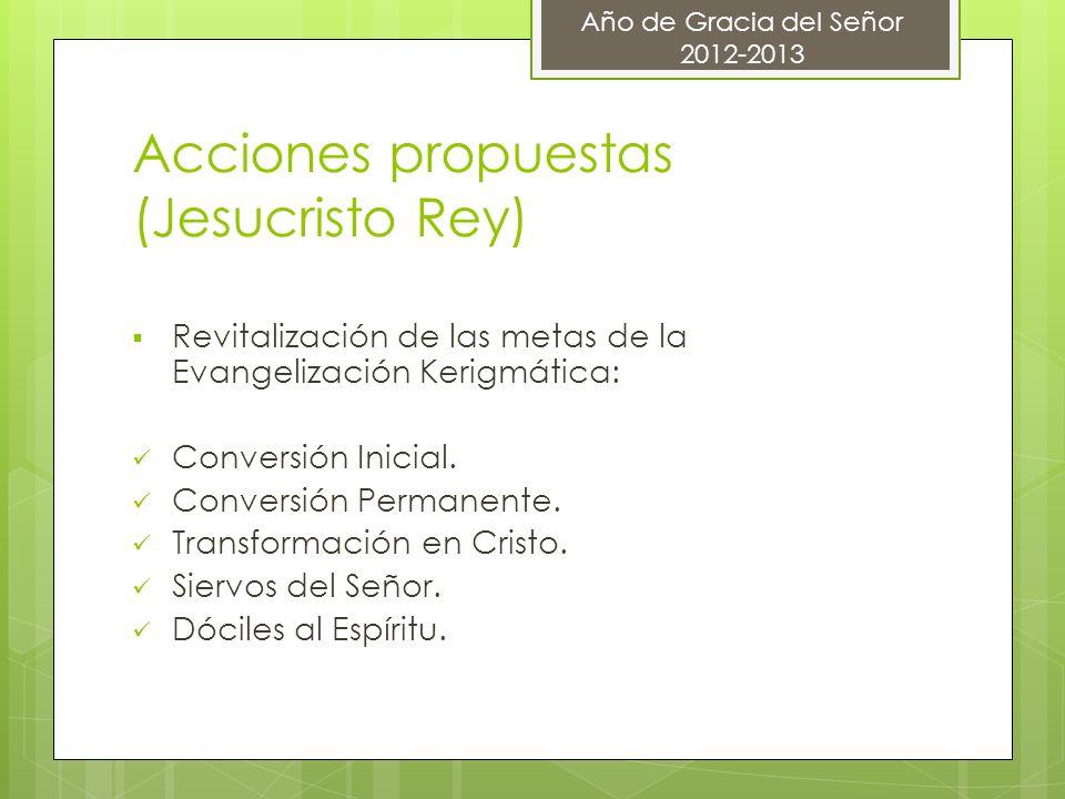 Acciones propuestas (Jesucristo Rey) Revitalización de las metas de la Evangelización Kerigmática: Conversión Inicial. Conversión Permanente. Transfor