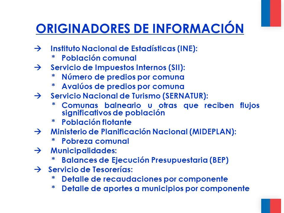 APORTE FISCAL AÑO 2011 15 Gobierno de Chile | Ministerio del Interior MES DE PAGO APORTE FISCAL 2011 (218.000 UTM –M$-) ENERO 4.058.179 FEBRERO 2.029.090 JUNIO 2.029.090 TOTAL 8.116.358