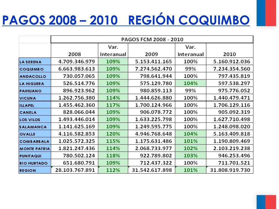 PAGOS 2008 – 2010 REGIÓN COQUIMBO
