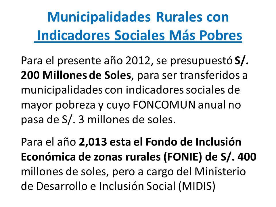 Para el presente año 2012, se presupuestó S/. 200 Millones de Soles, para ser transferidos a municipalidades con indicadores sociales de mayor pobreza