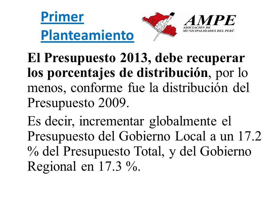 Primer Planteamiento El Presupuesto 2013, debe recuperar los porcentajes de distribución, por lo menos, conforme fue la distribución del Presupuesto 2
