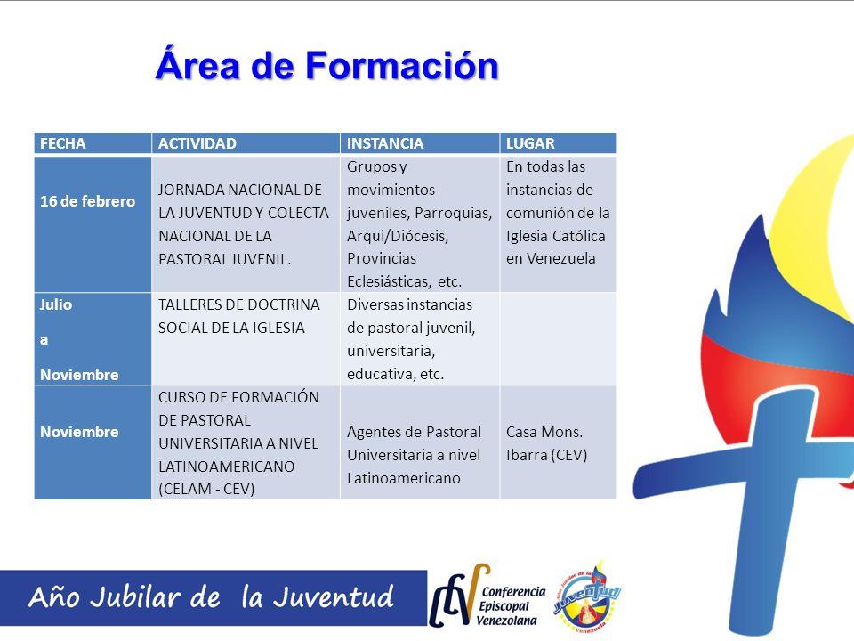 Área de Formación FECHAACTIVIDADINSTANCIALUGAR 16 de febrero JORNADA NACIONAL DE LA JUVENTUD Y COLECTA NACIONAL DE LA PASTORAL JUVENIL. Grupos y movim