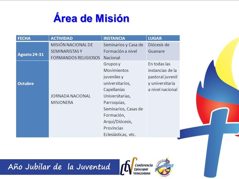 Área de Misión FECHAACTIVIDADINSTANCIALUGAR Agosto 24-31 MISIÓN NACIONAL DE SEMINARISTAS Y FORMANDOS RELIGIOSOS Seminarios y Casa de Formación a nivel