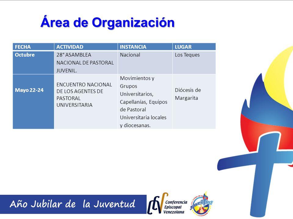 Área de Organización FECHAACTIVIDADINSTANCIALUGAR Octubre 28° ASAMBLEA NACIONAL DE PASTORAL JUVENIL. NacionalLos Teques Mayo 22-24 ENCUENTRO NACIONAL