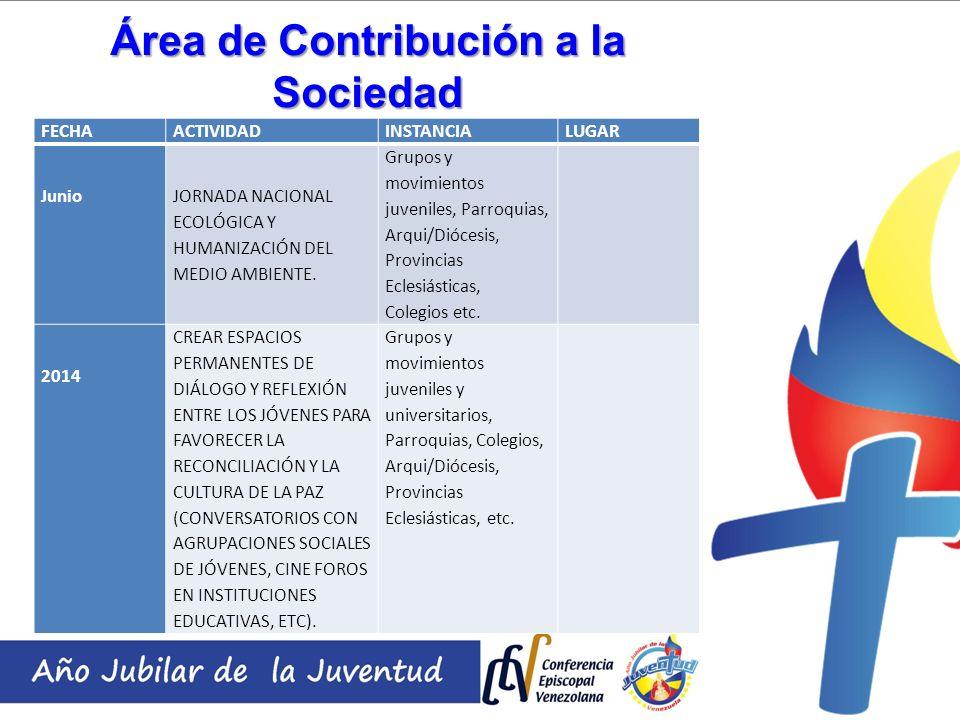 Área de Contribución a la Sociedad FECHAACTIVIDADINSTANCIALUGAR Junio JORNADA NACIONAL ECOLÓGICA Y HUMANIZACIÓN DEL MEDIO AMBIENTE. Grupos y movimient