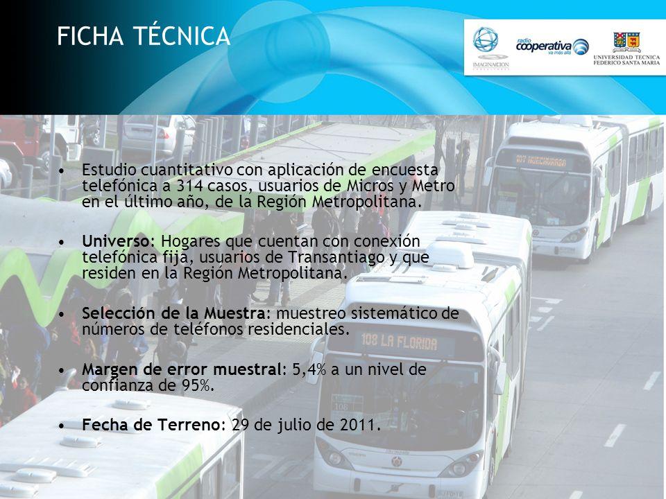 FICHA TÉCNICA Estudio cuantitativo con aplicación de encuesta telefónica a 314 casos, usuarios de Micros y Metro en el último año, de la Región Metrop