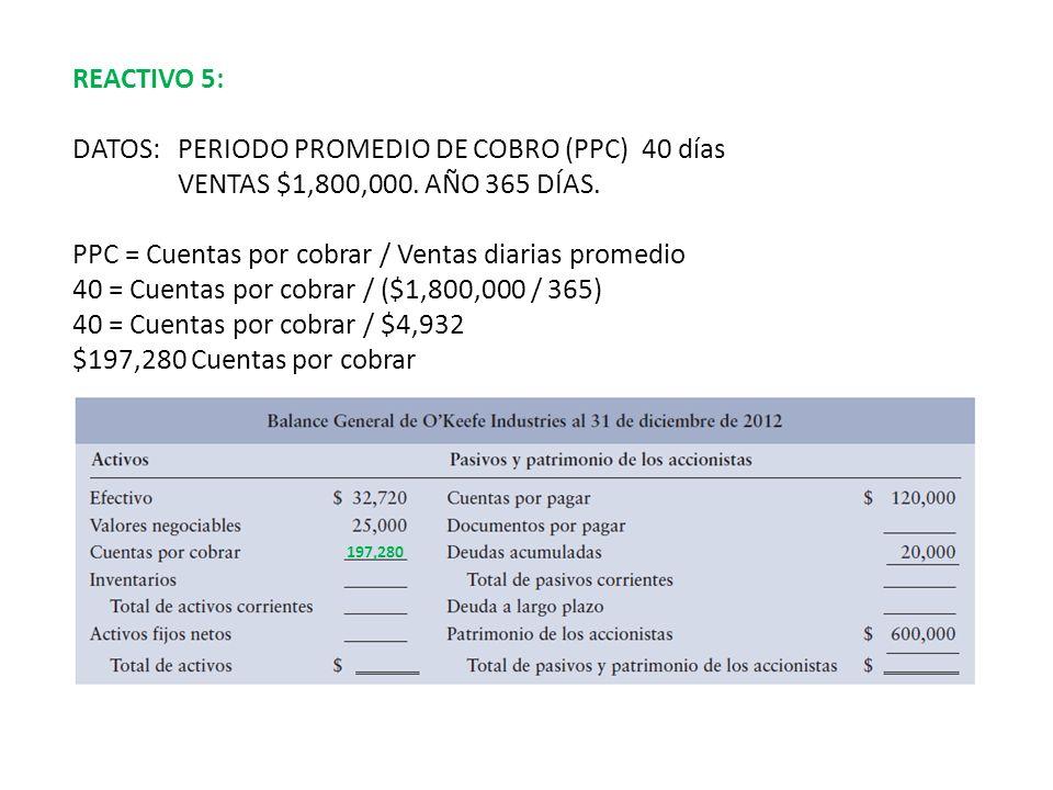 REACTIVO 5: DATOS:PERIODO PROMEDIO DE COBRO (PPC) 40 días VENTAS $1,800,000. AÑO 365 DÍAS. PPC = Cuentas por cobrar / Ventas diarias promedio 40 = Cue