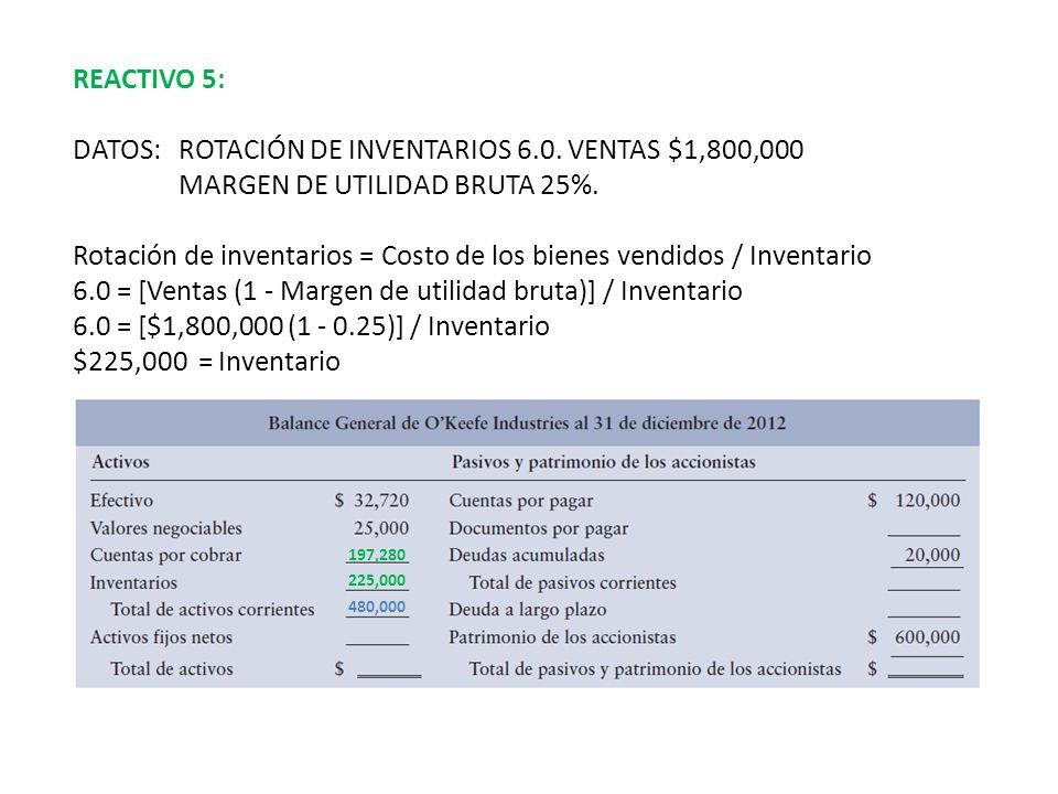 REACTIVO 5: DATOS:ROTACIÓN DE INVENTARIOS 6.0. VENTAS $1,800,000 MARGEN DE UTILIDAD BRUTA 25%. Rotación de inventarios = Costo de los bienes vendidos
