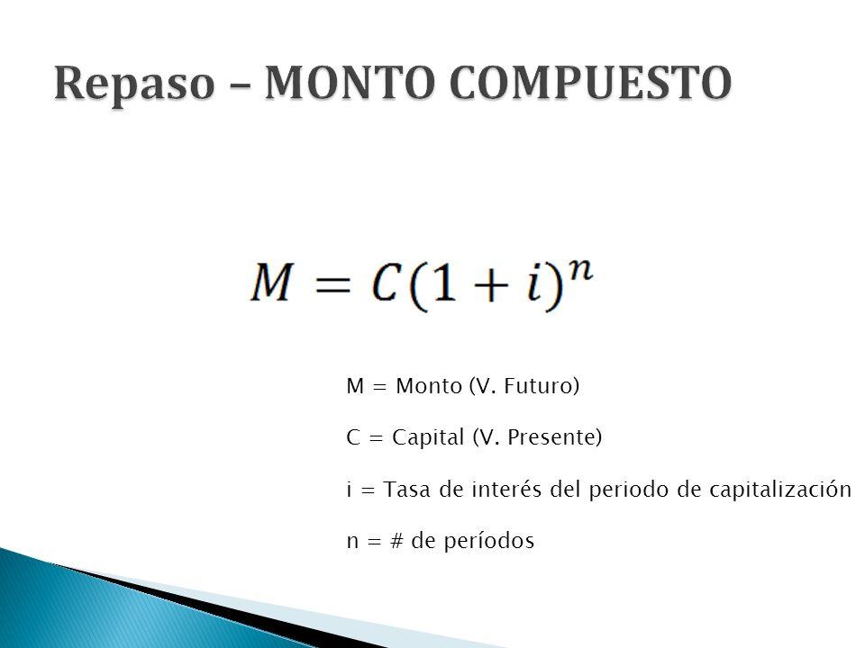 M = Monto R = Renta i = Tasa de interés del periodo de capitalización n = # de períodos