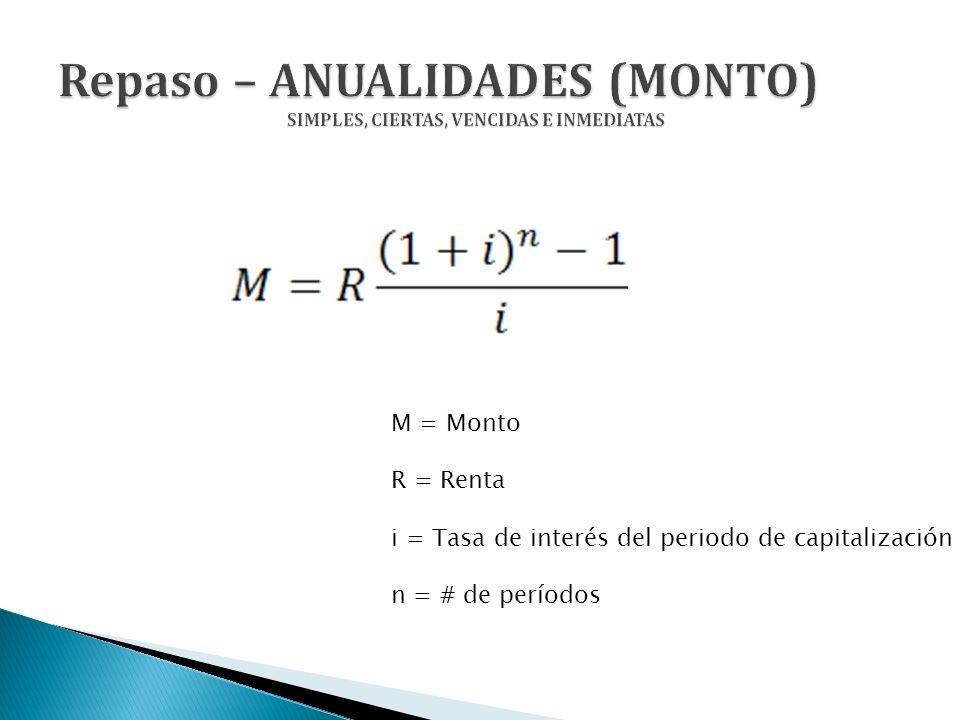 C = Valor Actual R = Renta i = Tasa de interés del periodo de capitalización n = # de períodos