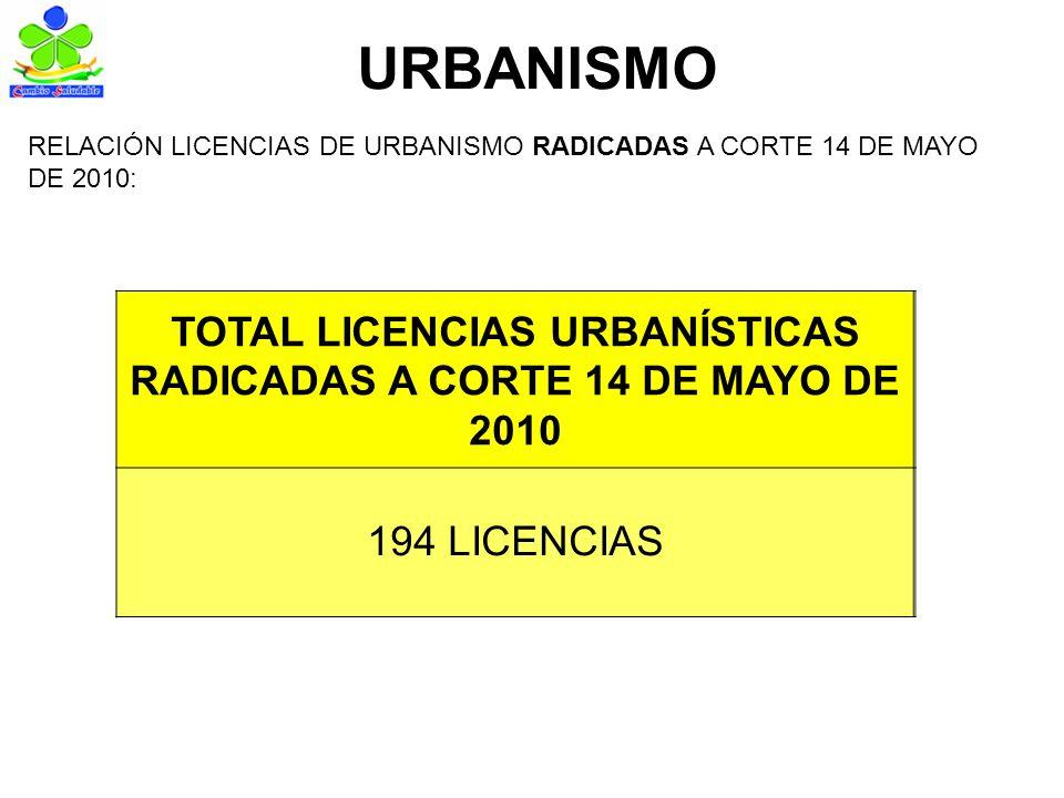 URBANISMO TOTAL LICENCIAS URBANÍSTICAS RADICADAS A CORTE 14 DE MAYO DE 2010 194 LICENCIAS RELACIÓN LICENCIAS DE URBANISMO RADICADAS A CORTE 14 DE MAYO DE 2010: