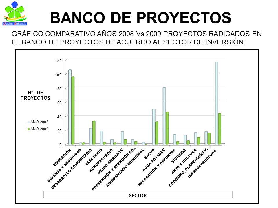 URBANISMO Por realizar construcciones en ronda de río o zona de protección ambiental.