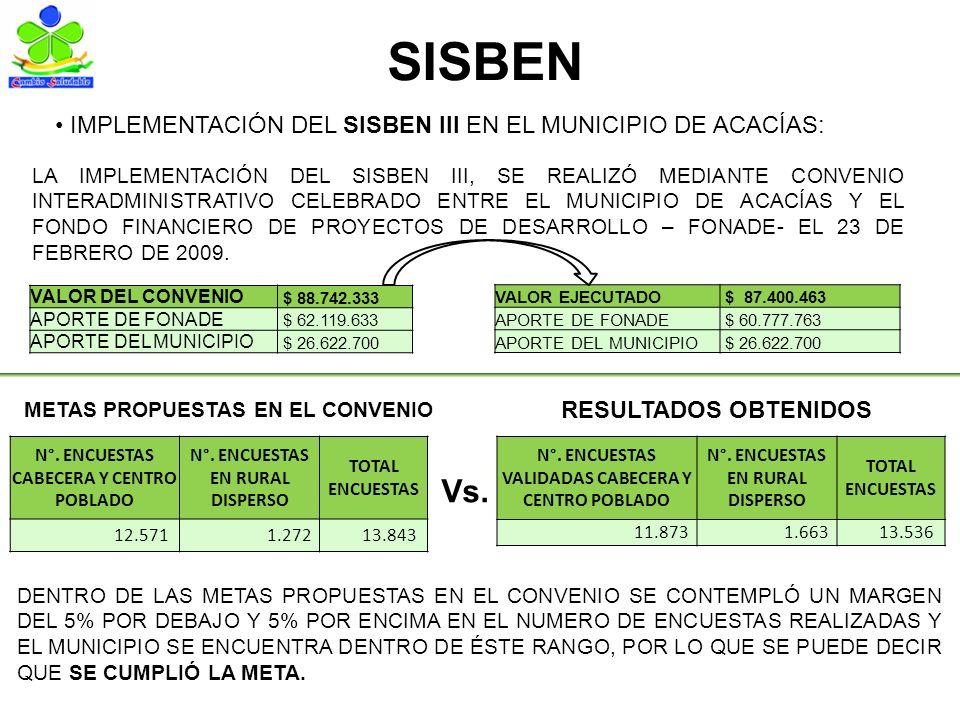 SISBEN IMPLEMENTACIÓN DEL SISBEN III EN EL MUNICIPIO DE ACACÍAS: LA IMPLEMENTACIÓN DEL SISBEN III, SE REALIZÓ MEDIANTE CONVENIO INTERADMINISTRATIVO CELEBRADO ENTRE EL MUNICIPIO DE ACACÍAS Y EL FONDO FINANCIERO DE PROYECTOS DE DESARROLLO – FONADE- EL 23 DE FEBRERO DE 2009.