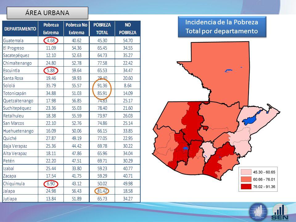 ÁREA URBANA Incidencia de la Pobreza Total por departamento