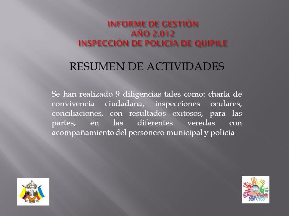 RESUMEN DE ACTIVIDADES Se ha realizado la gestión con Beneficencia de Cundinamarca con la consecución de seis cupos para hogar geriátrico, así mismo cupo para el colegio en Fusagasugá 2 cupos