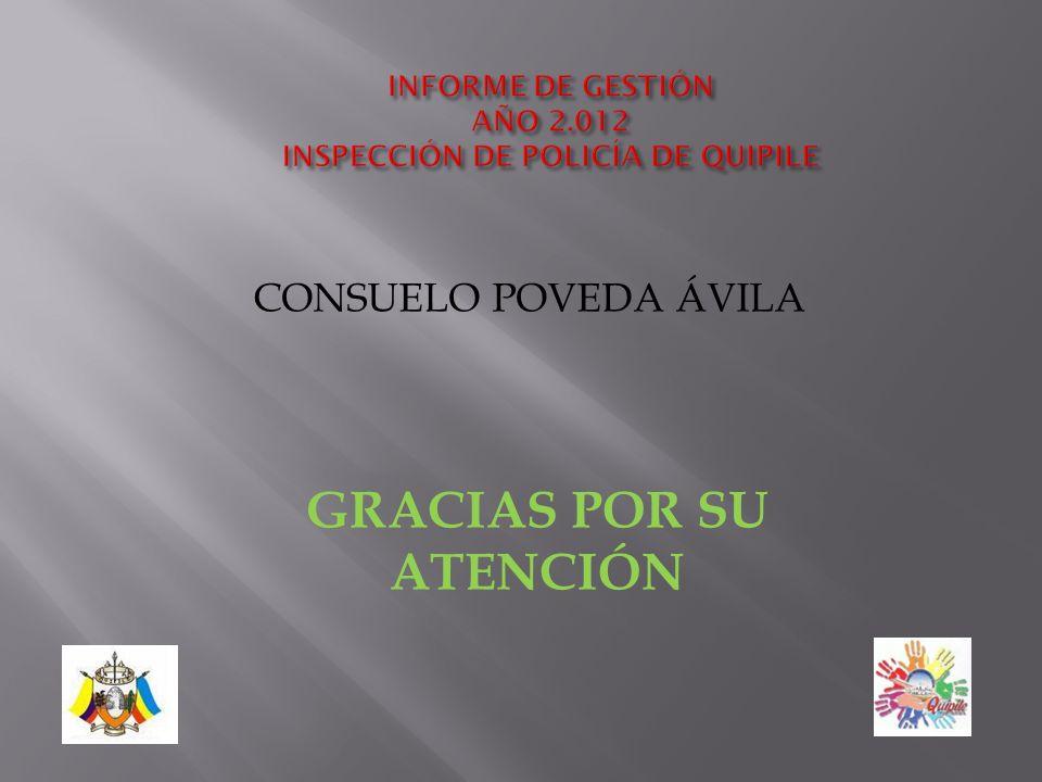 RESUMEN DE ACTIVIDADES EN PROCESO.