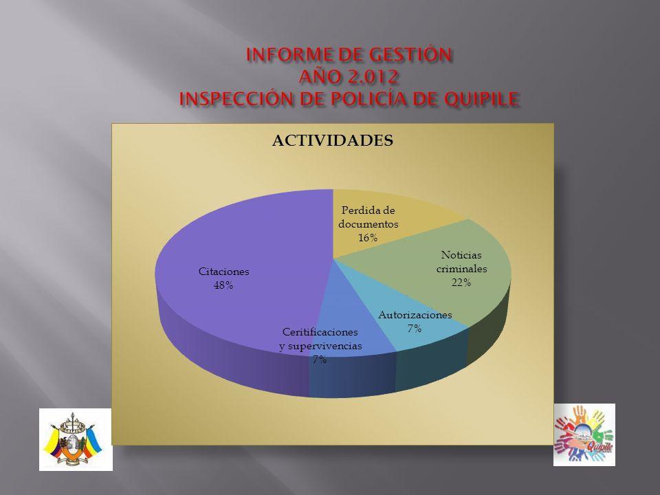 ACTIVIDADES 1.PÉRDIDAS DE DOCUMENTOS 2.NOTICIAS CRIMINALES 3.DECLARACIONES 4.SUPERVIVENCIAS 5.DILIGENCIAS DE COMPROMISO 6.CERTIFICACIONES Y AUTORIZACIONES 7.DILIGENCIAS DE CAUCIONES Y COMPROMISOS