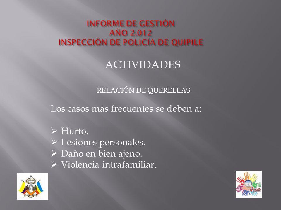 ACTIVIDADES RELACIÓN DE QUERELLAS Los casos más frecuentes se deben a: Hurto.