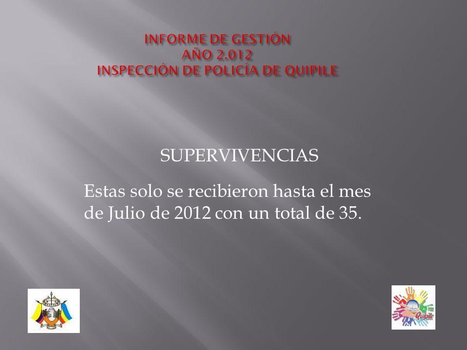 SUPERVIVENCIAS Estas solo se recibieron hasta el mes de Julio de 2012 con un total de 35.