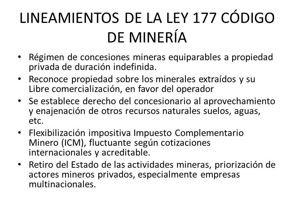 LINEAMIENTOS DE LA LEY 177 CÓDIGO DE MINERÍA Régimen de concesiones mineras equiparables a propiedad privada de duración indefinida. Reconoce propieda